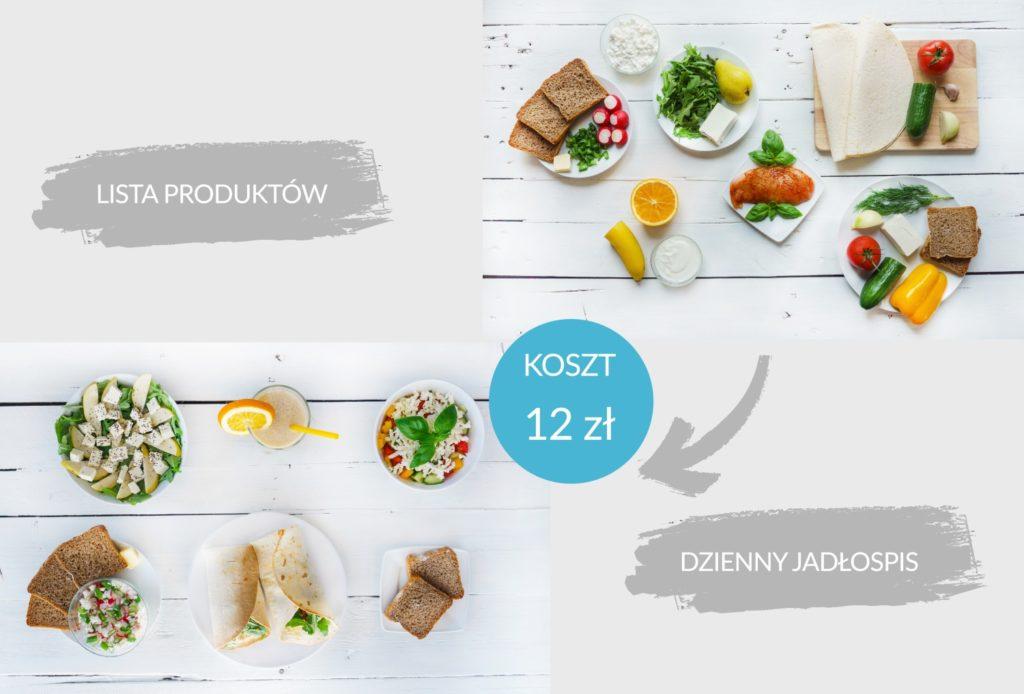 Dietetyk hashimoto Wrocław