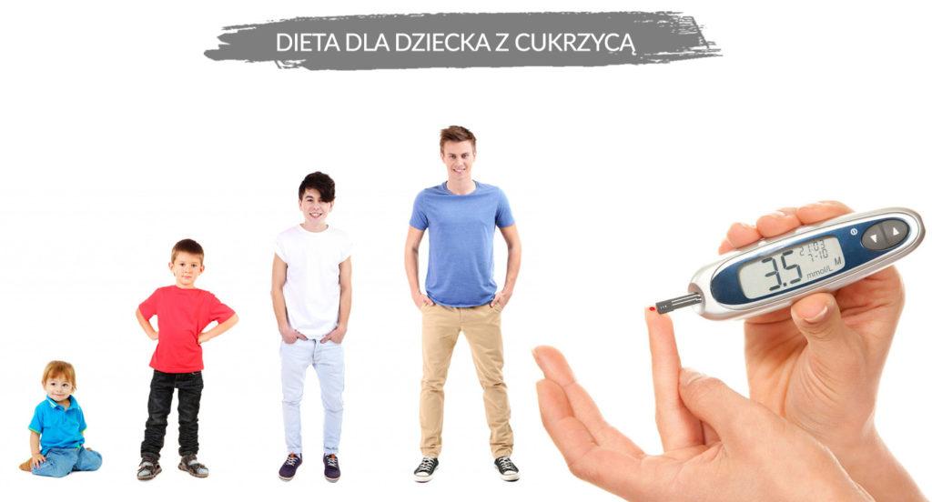 Dietetyk dla dziecka Wrocław
