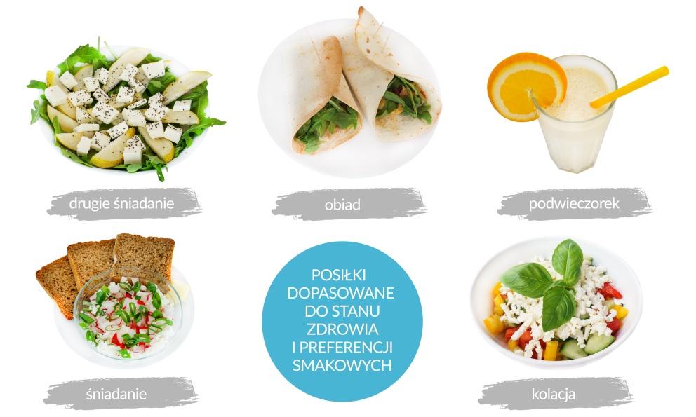 Dietetyk Wrocław