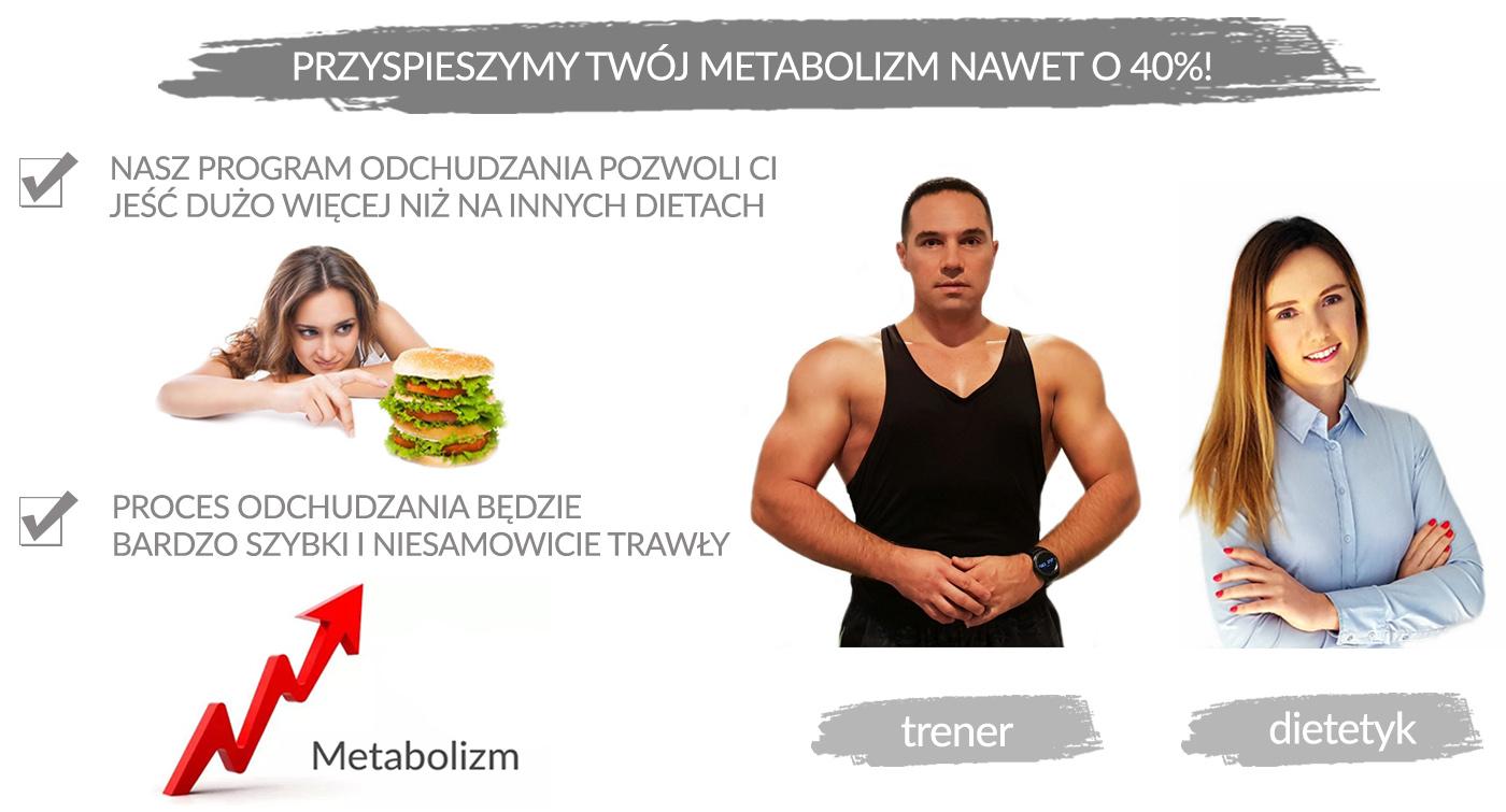 Dieta online - metabolizm